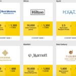 ホテルポイントからCXアジアマイルへの交換率が30%増し