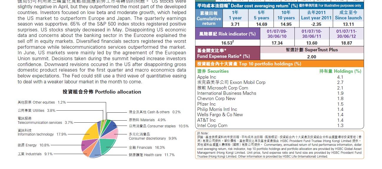 MPF(香港の年金制度)